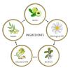 the ingredients of Le Bonheur Hair Re-Growth Oil